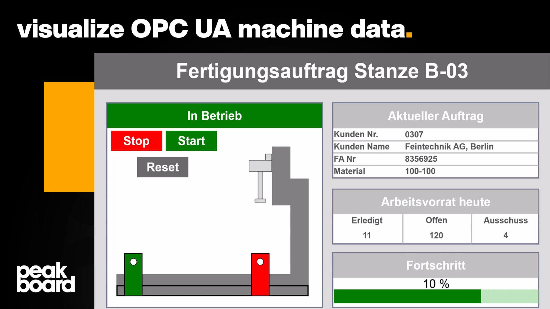 In this video we show you how easy it is to connect OPC UA data via Peakboard and visualize machine data in real time.